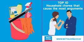Top 10 Household Chores